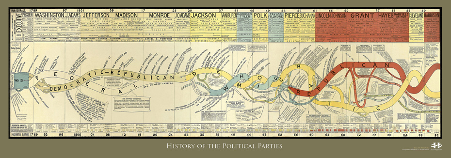 [History of the Political Parties I - Large Edition]
